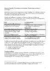 Forside til publikation 'ledelsesfortællinger resume'